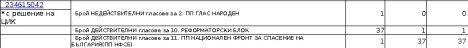 234615042_cik